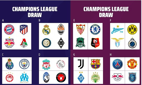 uefa league group stage draw champions league group stage draw made in geneva uefa uefa league group stage draw